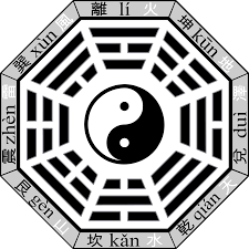 bagua Fengshui